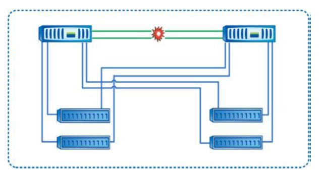 MetroCluster Failure Intercluster link