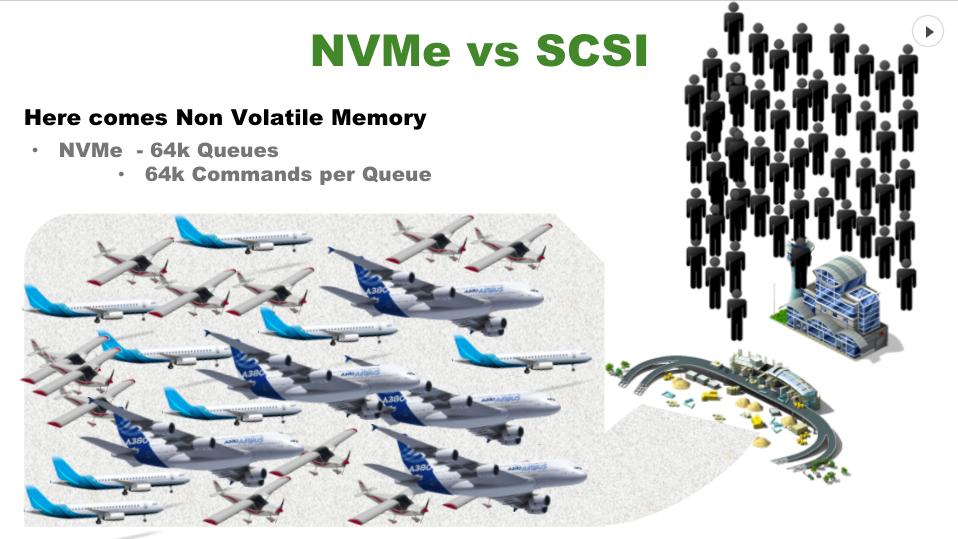 NVMe3